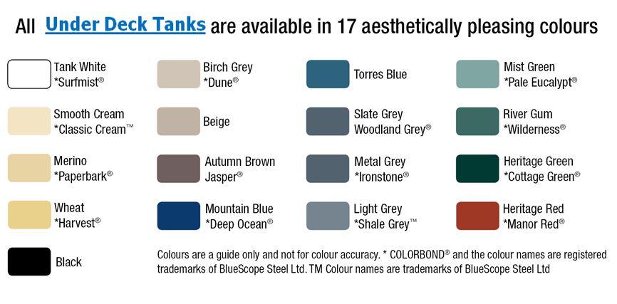 Underdeck_Tank_Colour_Chart